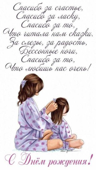 С днем рождения мама